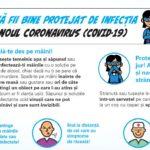 Cum sa fii bine protejat de infectia cu noul coronavirus