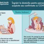 Îngrijiri la domiciliu pentru persoanele suspecte sau confirmate cu COVID-19