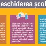 Sfaturi pentru parinti – Discutii cu copiii la redeschiderea scolilor