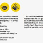 La ce să vă asteptați după vaccinarea împotriva COVID-19?