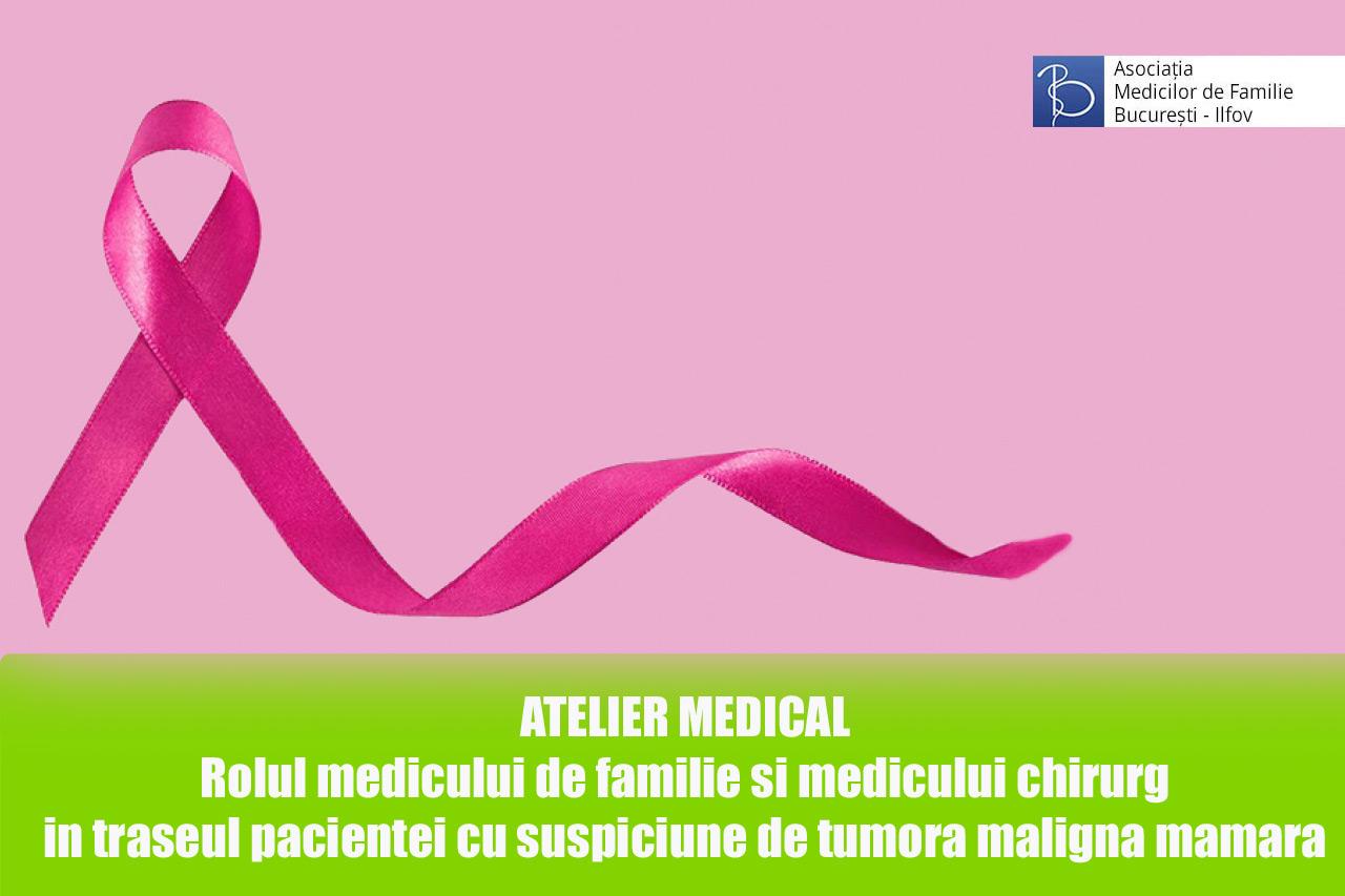 Rolul medicului de familie si medicului chirurg in traseul pacientei cu suspiciune de tumora maligna mamara